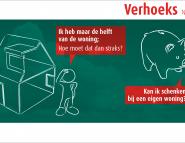 Lekker Wonen Beurs 2017 # Willemsoord